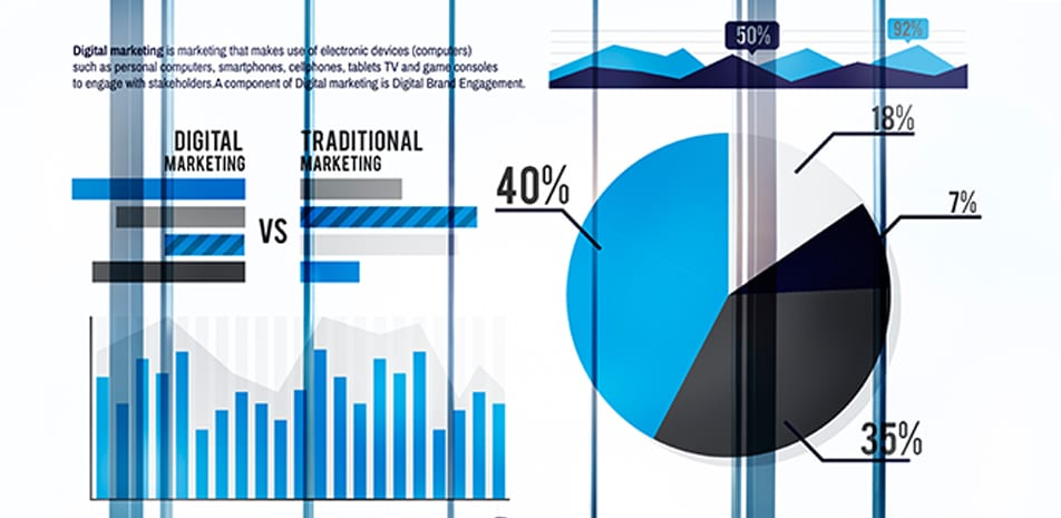 How Do Your Online Marketing Priorities Match Up - Infintech Designs