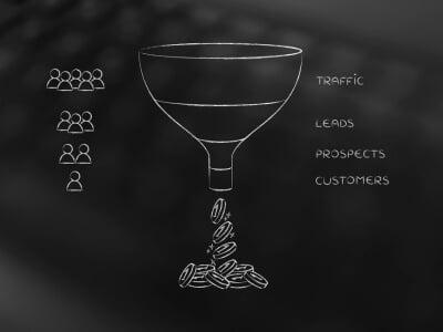 content leads - Infintech Designs